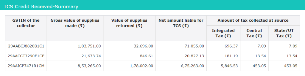TCS CREDIT RECEIVED SUMMARY IN GST LOGIN